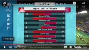 日本 vs ロシア